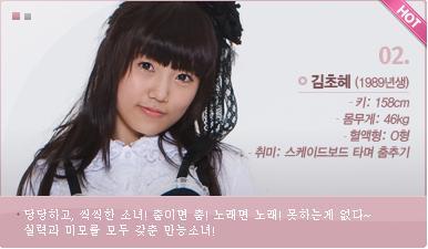 kimchohye