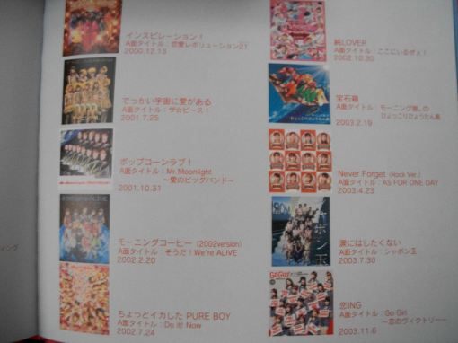 All Single Coupling Collection Review 0752